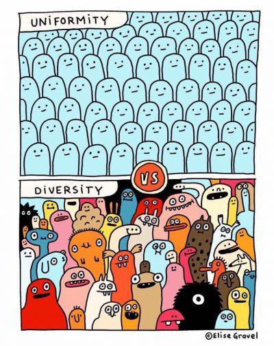 """Orgullo diverso. #descripcion imagen: ilustración vertical dividida en dos zonas. En la. Parte superior la palabra """"uniformity"""" y lleno de personajes iguales, en la. Inferior """"diversity"""" y personajes de todas las formas y colores. Firmado por Elise Gravel."""